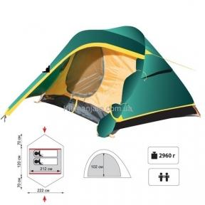 Универсальная палатка Tramp Colibri