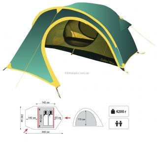 Универсальная палатка Tramp Colibri plus