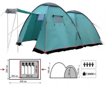 Кемпинговая палатка Tramp Sphinx